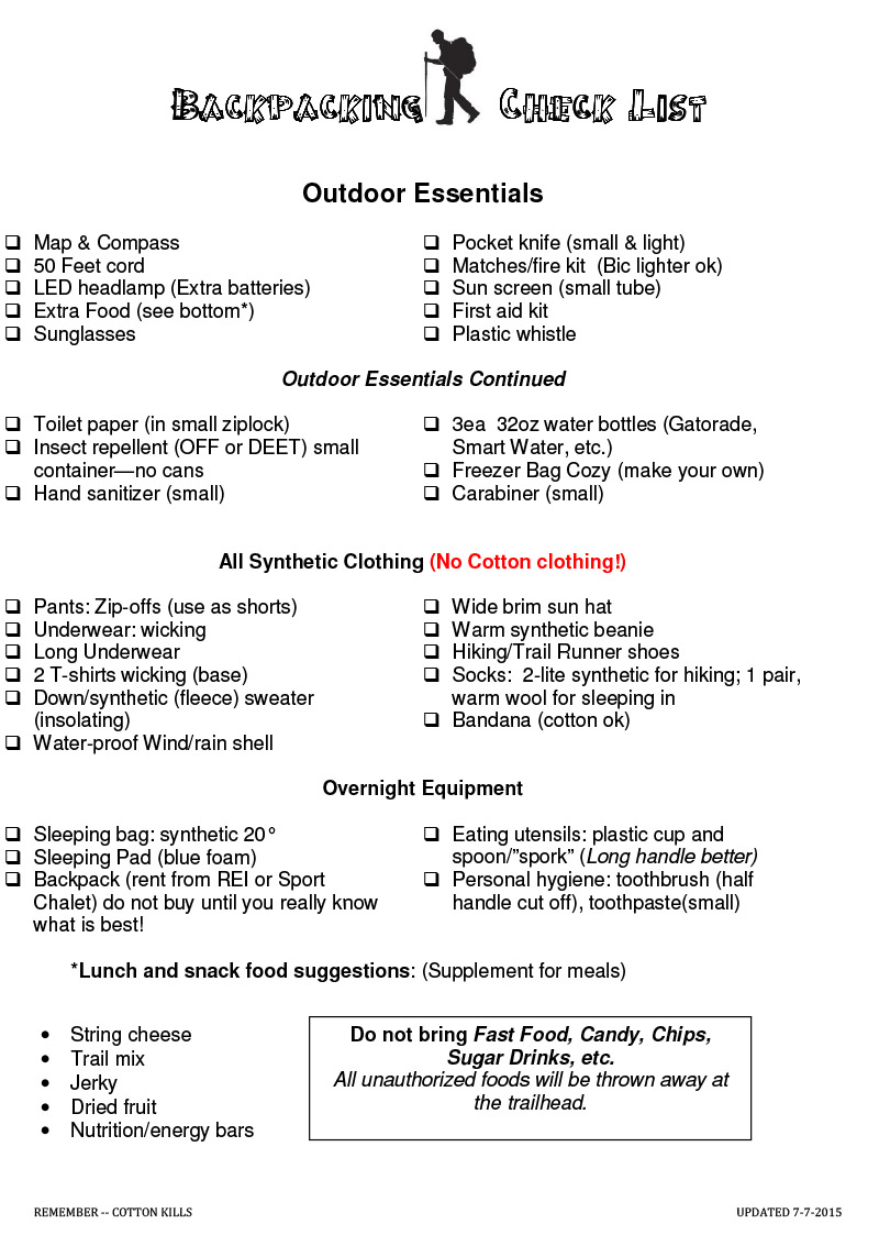 Backpacking Checklist |